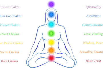 chakra affirmations quotes